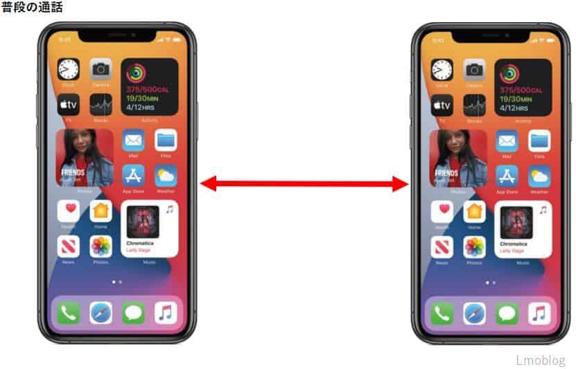 普段のiPhone同士の通話